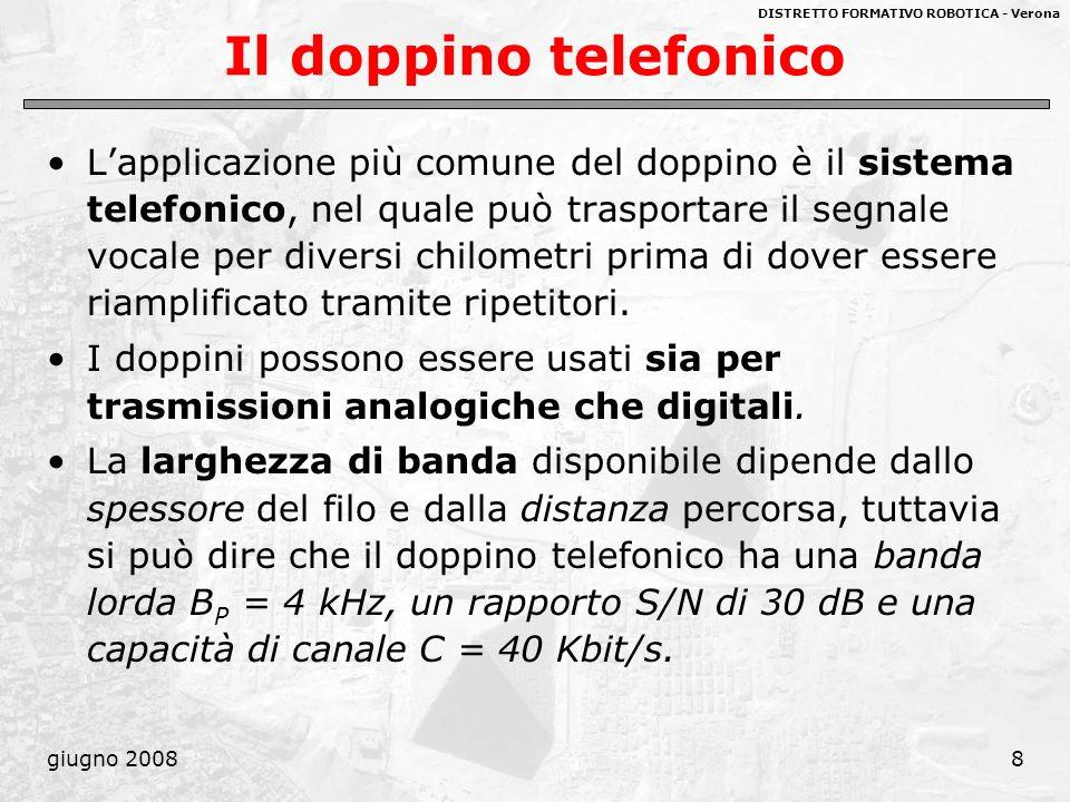 DISTRETTO FORMATIVO ROBOTICA - Verona giugno 20089 Il doppino e le reti locali Nellambito delle LAN (Local Area Network) si è assistito negli ultimi anni alla diffusione sempre più vasta di reti Ethernet (10 Mbit/s) o Fast Ethernet (100 Mbit/s) basate su cablaggio in doppino UTP e protocolli di trasmissione TCP/IP.