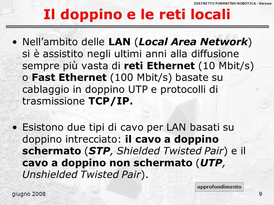 DISTRETTO FORMATIVO ROBOTICA - Verona giugno 200820 Impiego del cavo coassiale 1.Vasto campo dimpiego: trasmissioni TV (per portare il segnale video dallantenna al televisore), sonde per strumentazione elettronica, alimentazione delle guide donda, collegamento di LAN.