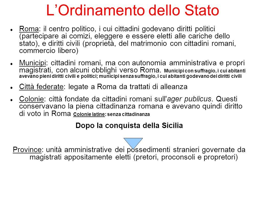 LOrdinamento dello Stato Roma: il centro politico, i cui cittadini godevano diritti politici (partecipare ai comizi, eleggere e essere eletti alle car