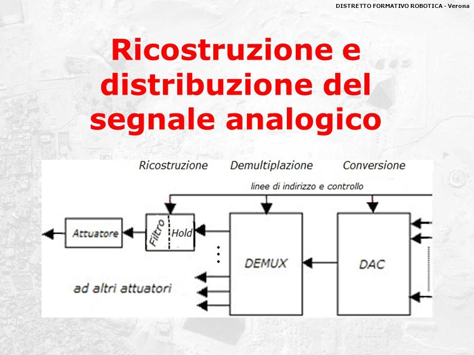 DISTRETTO FORMATIVO ROBOTICA - Verona Ricostruzione e distribuzione del segnale analogico