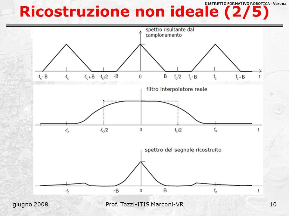 DISTRETTO FORMATIVO ROBOTICA - Verona giugno 2008Prof. Tozzi-ITIS Marconi-VR10 Ricostruzione non ideale (2/5)