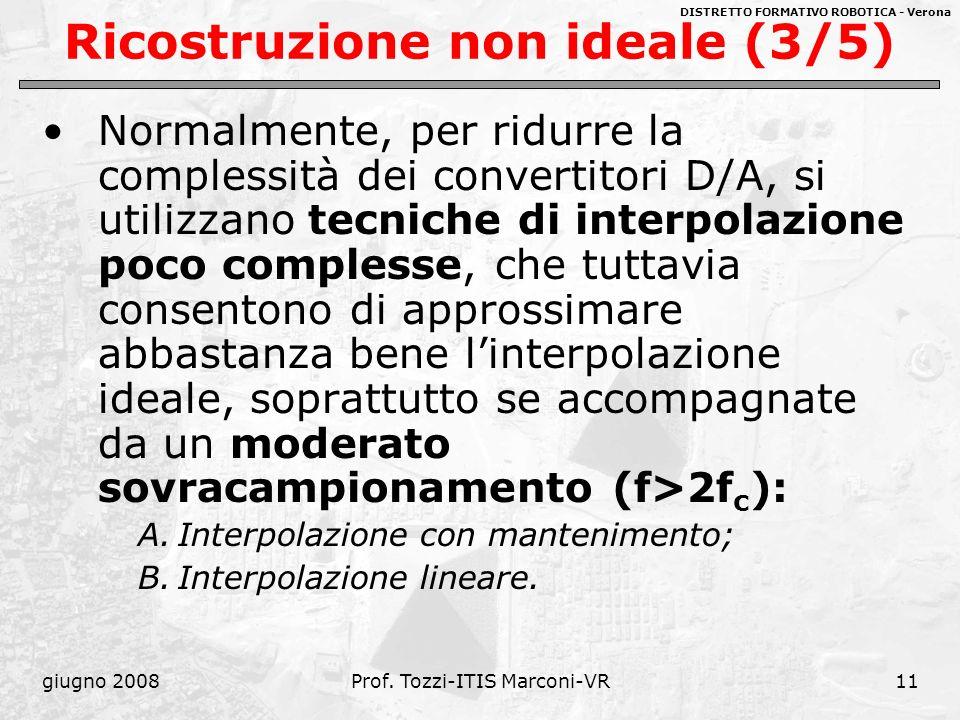 DISTRETTO FORMATIVO ROBOTICA - Verona giugno 2008Prof. Tozzi-ITIS Marconi-VR11 Ricostruzione non ideale (3/5) Normalmente, per ridurre la complessità