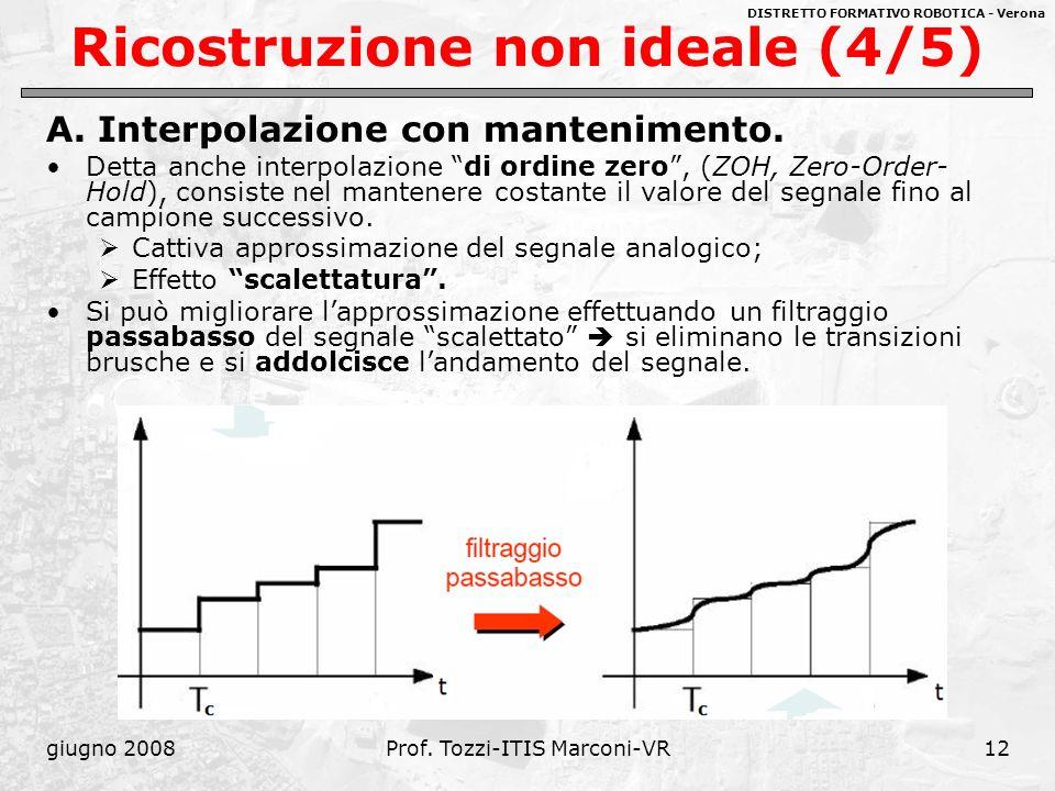 DISTRETTO FORMATIVO ROBOTICA - Verona giugno 2008Prof. Tozzi-ITIS Marconi-VR12 Ricostruzione non ideale (4/5) A. Interpolazione con mantenimento. Dett