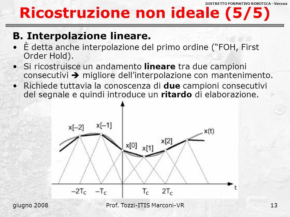DISTRETTO FORMATIVO ROBOTICA - Verona giugno 2008Prof. Tozzi-ITIS Marconi-VR13 Ricostruzione non ideale (5/5) B. Interpolazione lineare. È detta anche