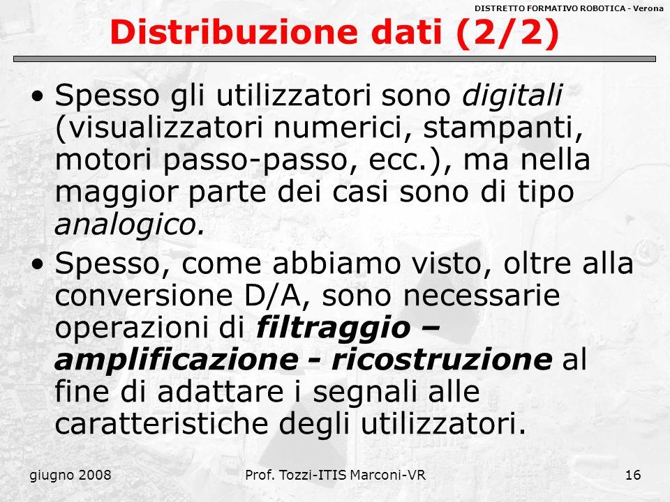 DISTRETTO FORMATIVO ROBOTICA - Verona giugno 2008Prof. Tozzi-ITIS Marconi-VR16 Distribuzione dati (2/2) Spesso gli utilizzatori sono digitali (visuali