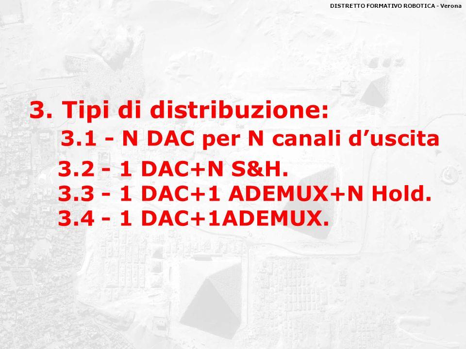 DISTRETTO FORMATIVO ROBOTICA - Verona 3. Tipi di distribuzione: 3.1 - N DAC per N canali duscita 3.2 - 1 DAC+N S&H. 3.3 - 1 DAC+1 ADEMUX+N Hold. 3.4 -