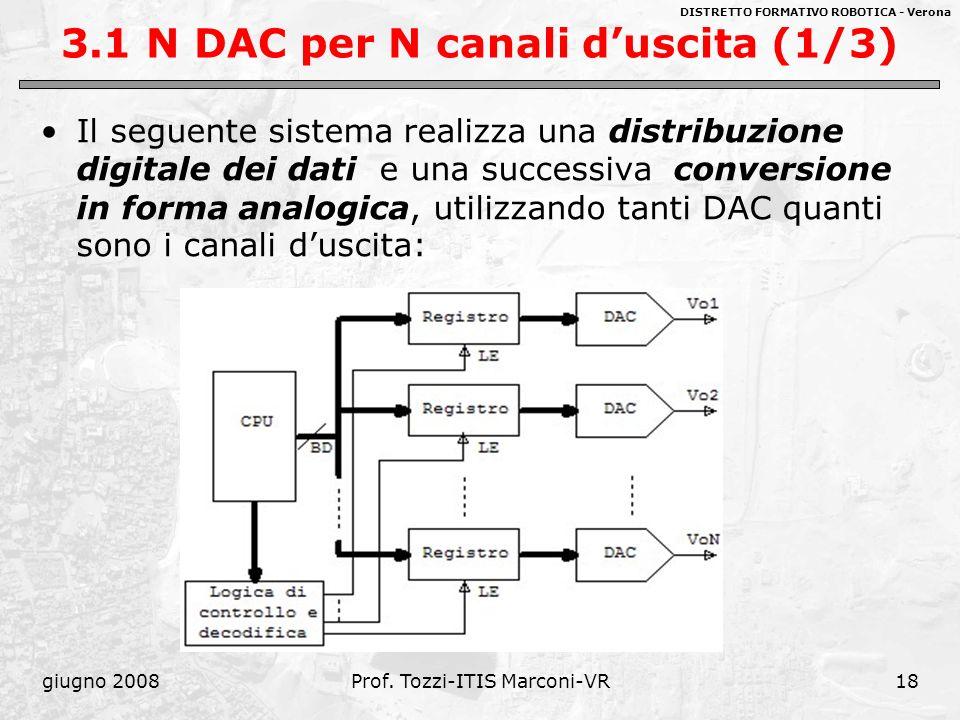 DISTRETTO FORMATIVO ROBOTICA - Verona giugno 2008Prof. Tozzi-ITIS Marconi-VR18 3.1 N DAC per N canali duscita (1/3) Il seguente sistema realizza una d