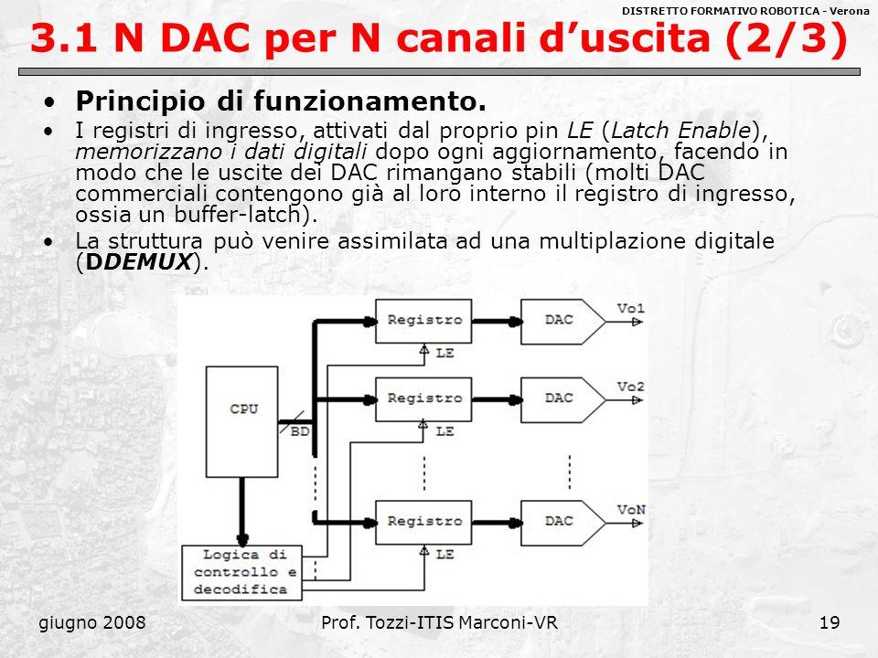 DISTRETTO FORMATIVO ROBOTICA - Verona giugno 2008Prof. Tozzi-ITIS Marconi-VR19 3.1 N DAC per N canali duscita (2/3) Principio di funzionamento. I regi