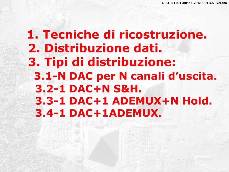 DISTRETTO FORMATIVO ROBOTICA - Verona 1. Tecniche di ricostruzione. 2. Distribuzione dati. 3. Tipi di distribuzione: 3.1-N DAC per N canali duscita. 3