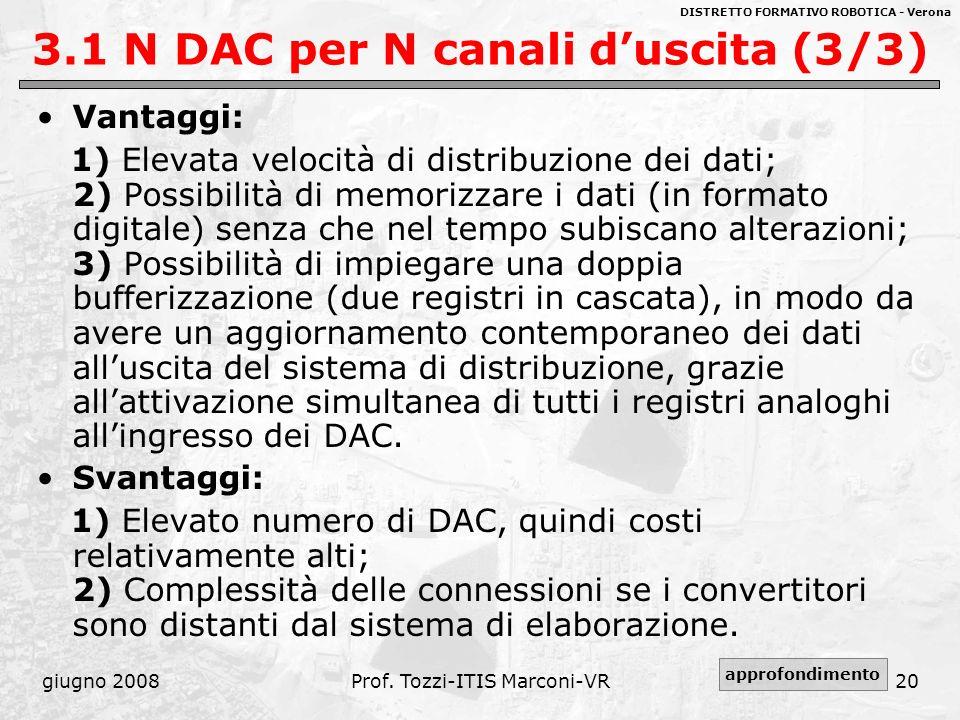 DISTRETTO FORMATIVO ROBOTICA - Verona giugno 2008Prof. Tozzi-ITIS Marconi-VR20 3.1 N DAC per N canali duscita (3/3) Vantaggi: 1) Elevata velocità di d