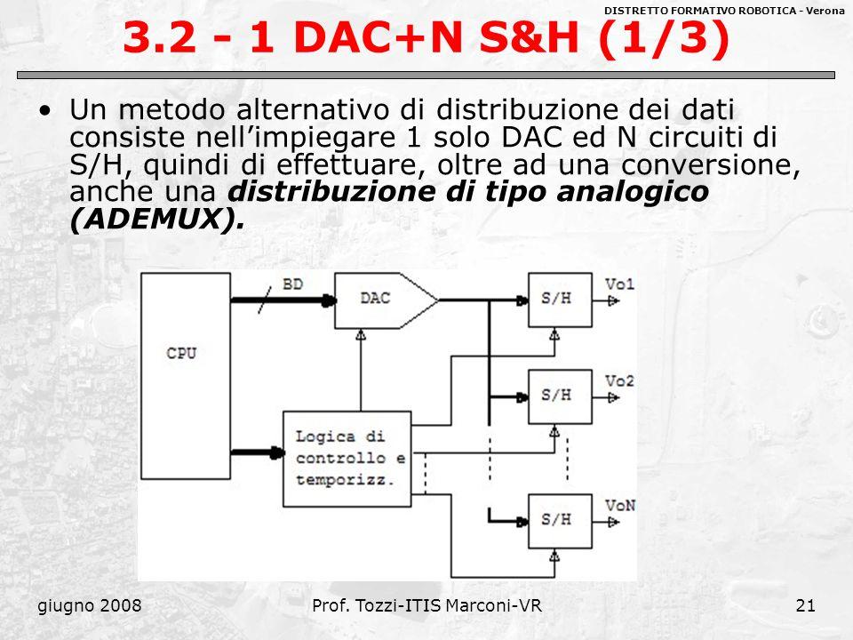 DISTRETTO FORMATIVO ROBOTICA - Verona giugno 2008Prof. Tozzi-ITIS Marconi-VR21 3.2 - 1 DAC+N S&H (1/3) Un metodo alternativo di distribuzione dei dati