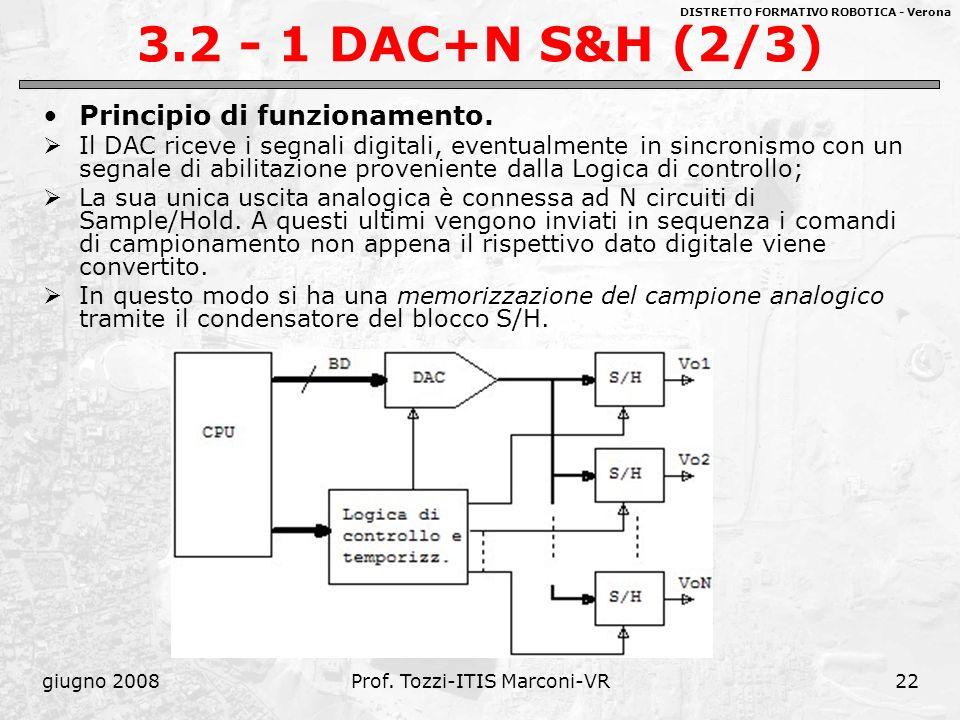 DISTRETTO FORMATIVO ROBOTICA - Verona giugno 2008Prof. Tozzi-ITIS Marconi-VR22 3.2 - 1 DAC+N S&H (2/3) Principio di funzionamento. Il DAC riceve i seg