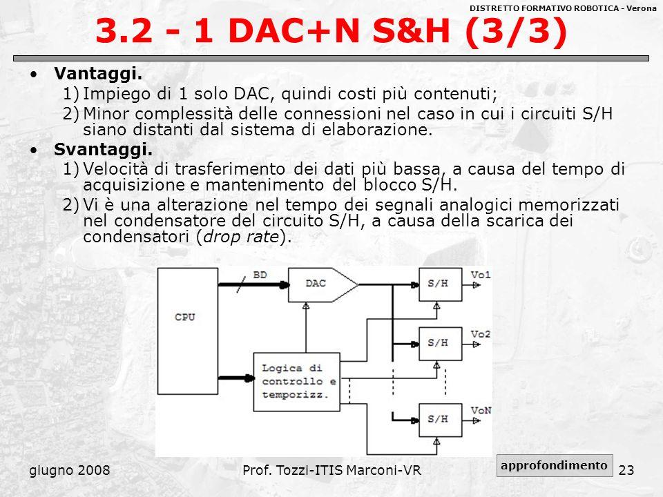 DISTRETTO FORMATIVO ROBOTICA - Verona giugno 2008Prof. Tozzi-ITIS Marconi-VR23 3.2 - 1 DAC+N S&H (3/3) Vantaggi. 1)Impiego di 1 solo DAC, quindi costi