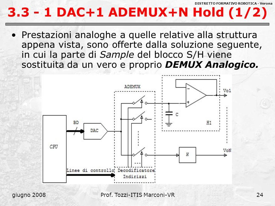 DISTRETTO FORMATIVO ROBOTICA - Verona giugno 2008Prof. Tozzi-ITIS Marconi-VR24 3.3 - 1 DAC+1 ADEMUX+N Hold (1/2) Prestazioni analoghe a quelle relativ
