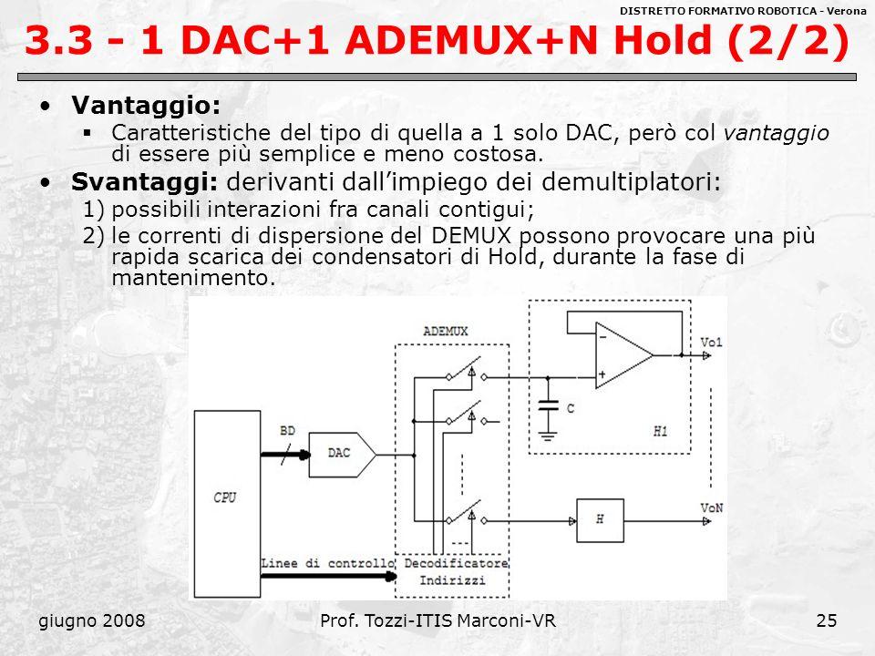 DISTRETTO FORMATIVO ROBOTICA - Verona giugno 2008Prof. Tozzi-ITIS Marconi-VR25 3.3 - 1 DAC+1 ADEMUX+N Hold (2/2) Vantaggio: Caratteristiche del tipo d
