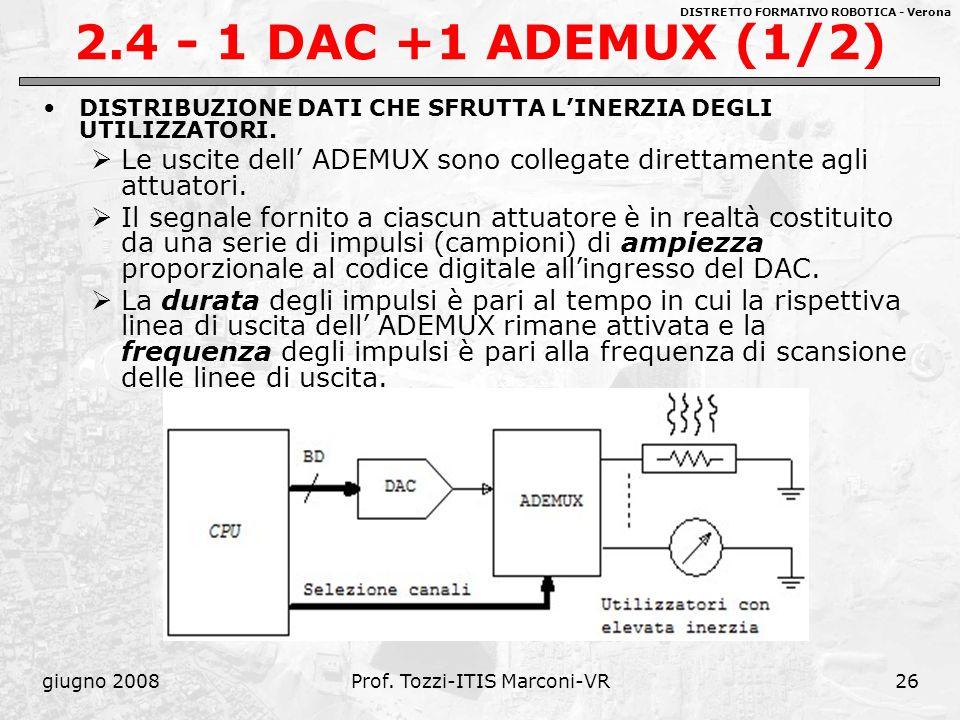 DISTRETTO FORMATIVO ROBOTICA - Verona giugno 2008Prof. Tozzi-ITIS Marconi-VR26 2.4 - 1 DAC +1 ADEMUX (1/2) DISTRIBUZIONE DATI CHE SFRUTTA LINERZIA DEG