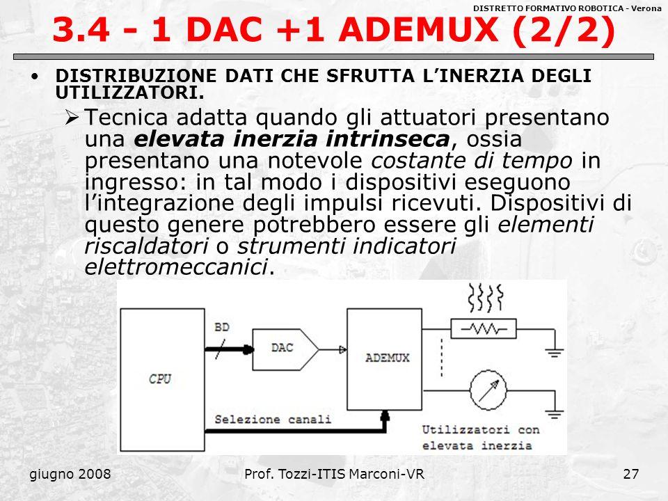 DISTRETTO FORMATIVO ROBOTICA - Verona giugno 2008Prof. Tozzi-ITIS Marconi-VR27 3.4 - 1 DAC +1 ADEMUX (2/2) DISTRIBUZIONE DATI CHE SFRUTTA LINERZIA DEG