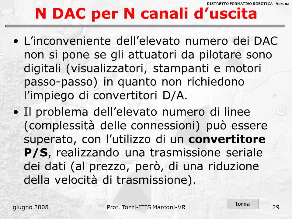 DISTRETTO FORMATIVO ROBOTICA - Verona giugno 2008Prof. Tozzi-ITIS Marconi-VR29 N DAC per N canali duscita Linconveniente dellelevato numero dei DAC no