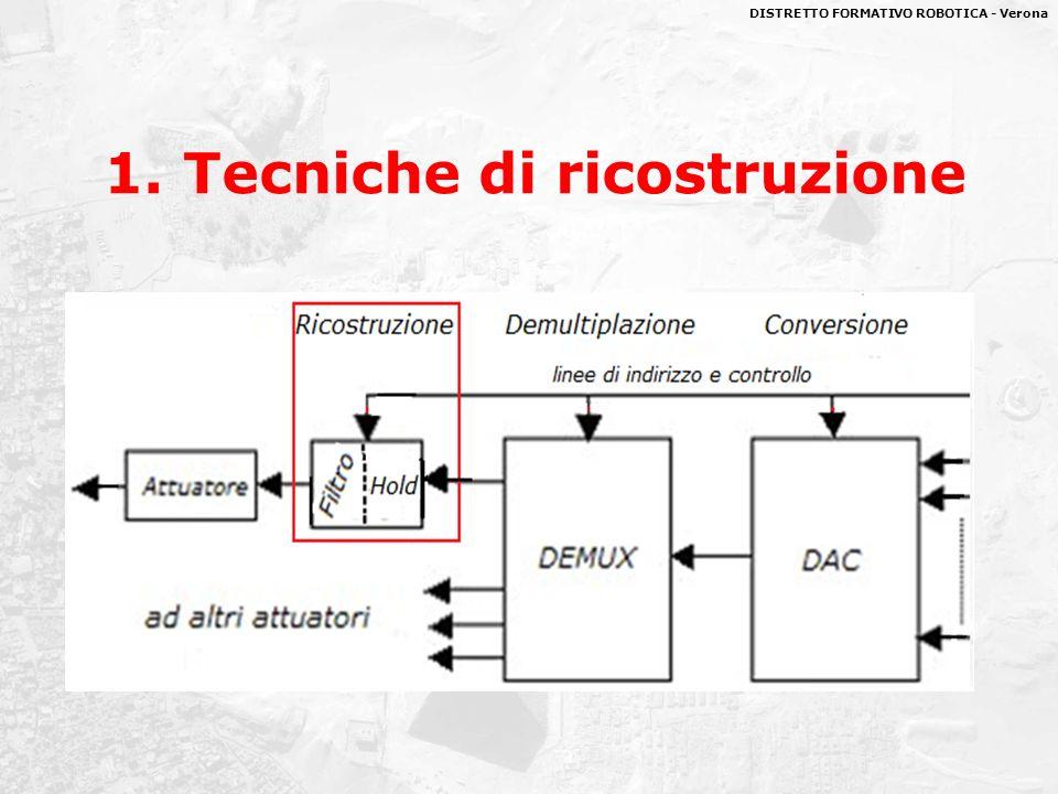 DISTRETTO FORMATIVO ROBOTICA - Verona 1. Tecniche di ricostruzione