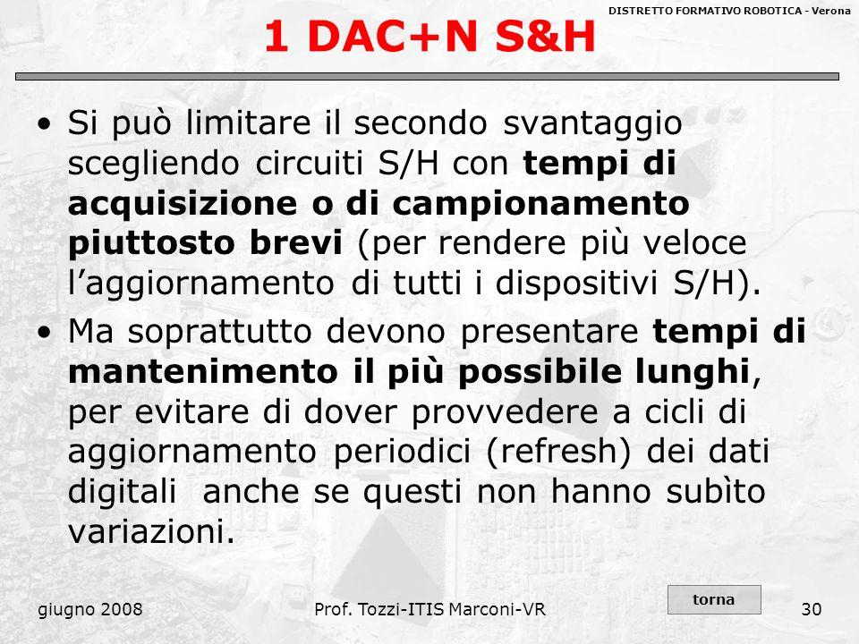 DISTRETTO FORMATIVO ROBOTICA - Verona giugno 2008Prof. Tozzi-ITIS Marconi-VR30 1 DAC+N S&H Si può limitare il secondo svantaggio scegliendo circuiti S