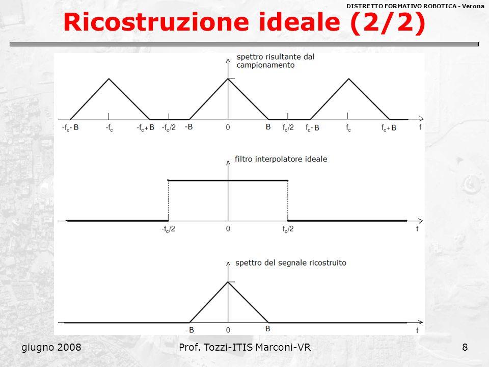 DISTRETTO FORMATIVO ROBOTICA - Verona giugno 2008Prof. Tozzi-ITIS Marconi-VR8 Ricostruzione ideale (2/2)