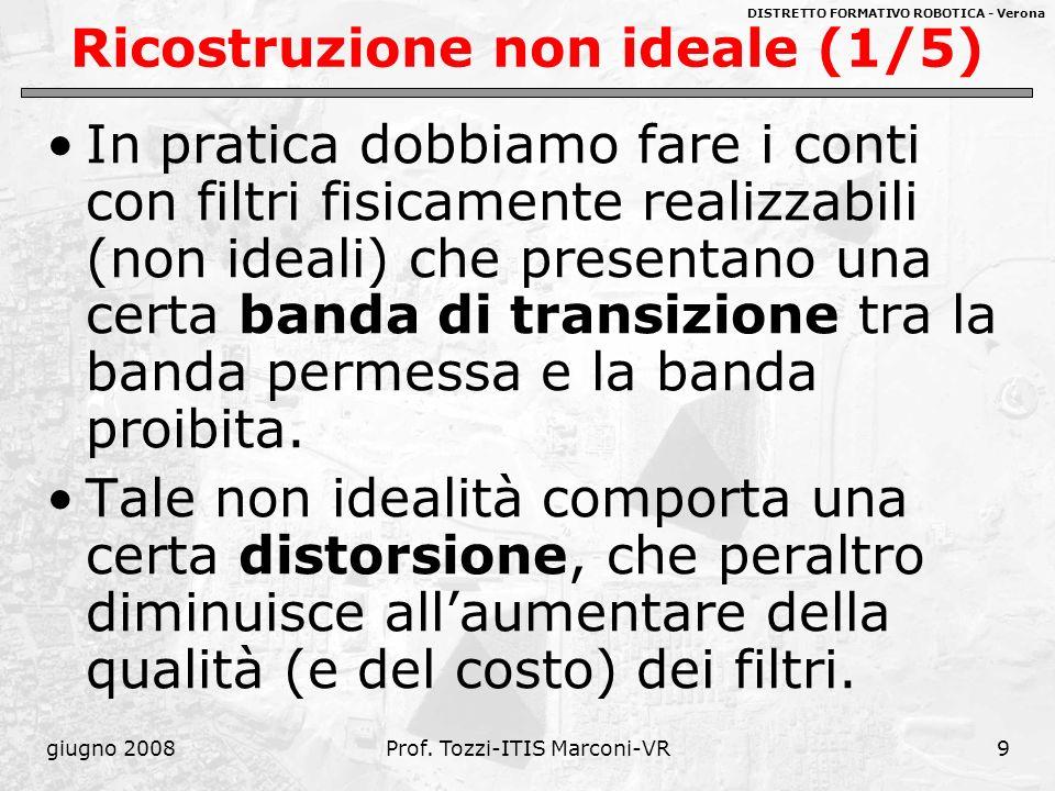 DISTRETTO FORMATIVO ROBOTICA - Verona giugno 2008Prof. Tozzi-ITIS Marconi-VR9 Ricostruzione non ideale (1/5) In pratica dobbiamo fare i conti con filt