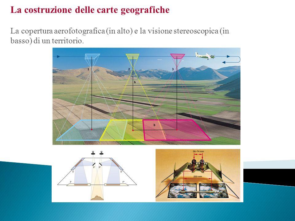 La costruzione delle carte geografiche Spettro delle radiazioni elettromagnetiche.