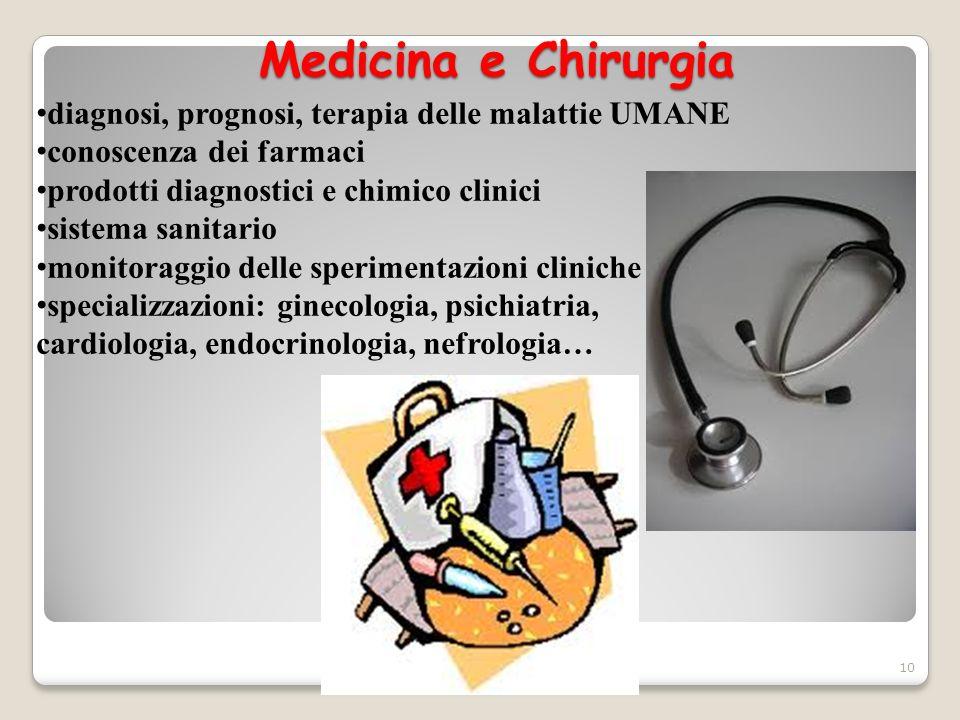 Medicina e Chirurgia Medicina e Chirurgia diagnosi, prognosi, terapia delle malattie UMANE conoscenza dei farmaci prodotti diagnostici e chimico clini