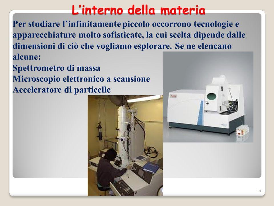 Linterno della materia Per studiare linfinitamente piccolo occorrono tecnologie e apparecchiature molto sofisticate, la cui scelta dipende dalle dimen