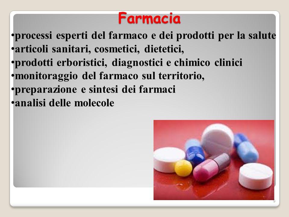 Farmacia Farmacia processi esperti del farmaco e dei prodotti per la salute articoli sanitari, cosmetici, dietetici, prodotti erboristici, diagnostici