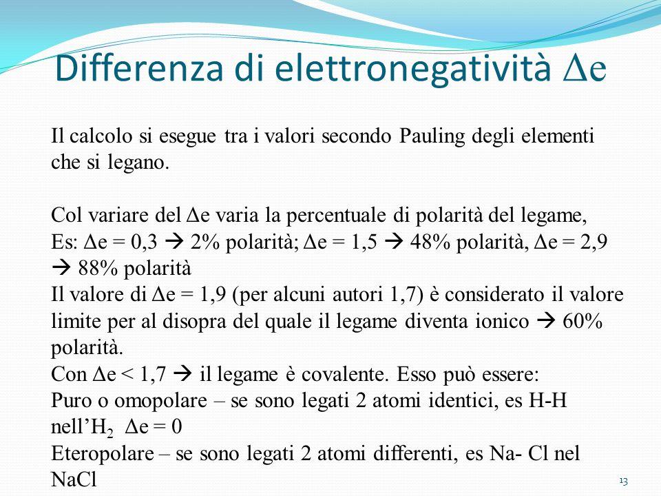 Differenza di elettronegatività Δe Il calcolo si esegue tra i valori secondo Pauling degli elementi che si legano. Col variare del Δe varia la percent