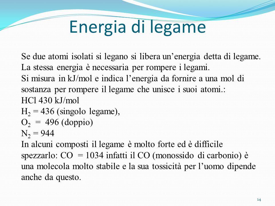 Energia di legame Se due atomi isolati si legano si libera unenergia detta di legame. La stessa energia è necessaria per rompere i legami. Si misura i