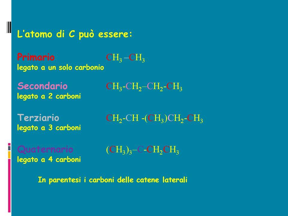 Latomo di C può essere: Primario CH 3 –CH 3 legato a un solo carbonio Secondario CH 3 -CH 2 –CH 2 -CH 3 legato a 2 carboni Terziario CH 2 -CH -(CH 3 )CH 2 -CH 3 legato a 3 carboni Quaternario (CH 3 ) 3 –C-CH 2 CH 3 legato a 4 carboni In parentesi i carboni delle catene laterali