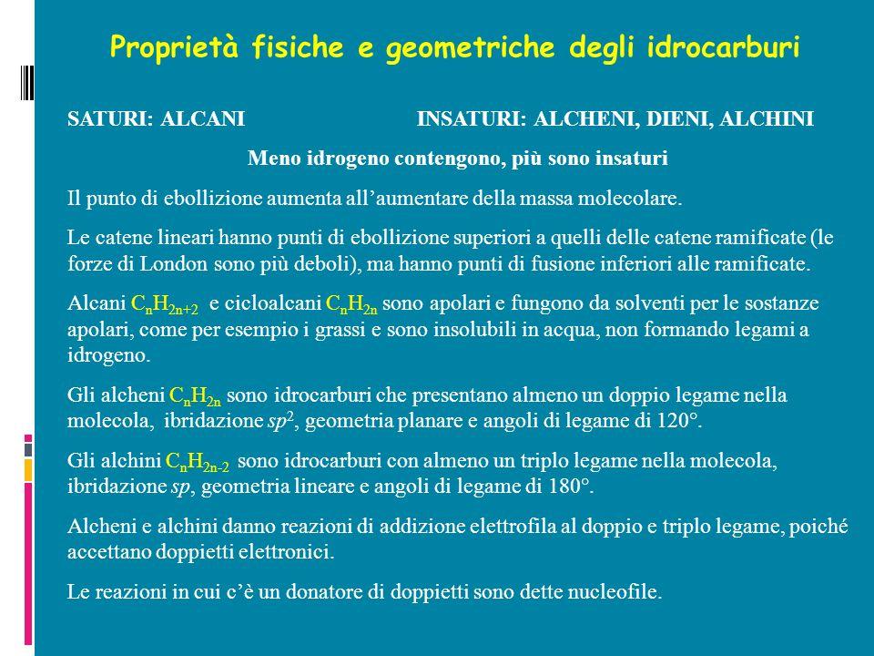 Proprietà fisiche e geometriche degli idrocarburi SATURI: ALCANIINSATURI: ALCHENI, DIENI, ALCHINI Meno idrogeno contengono, più sono insaturi Il punto di ebollizione aumenta allaumentare della massa molecolare.