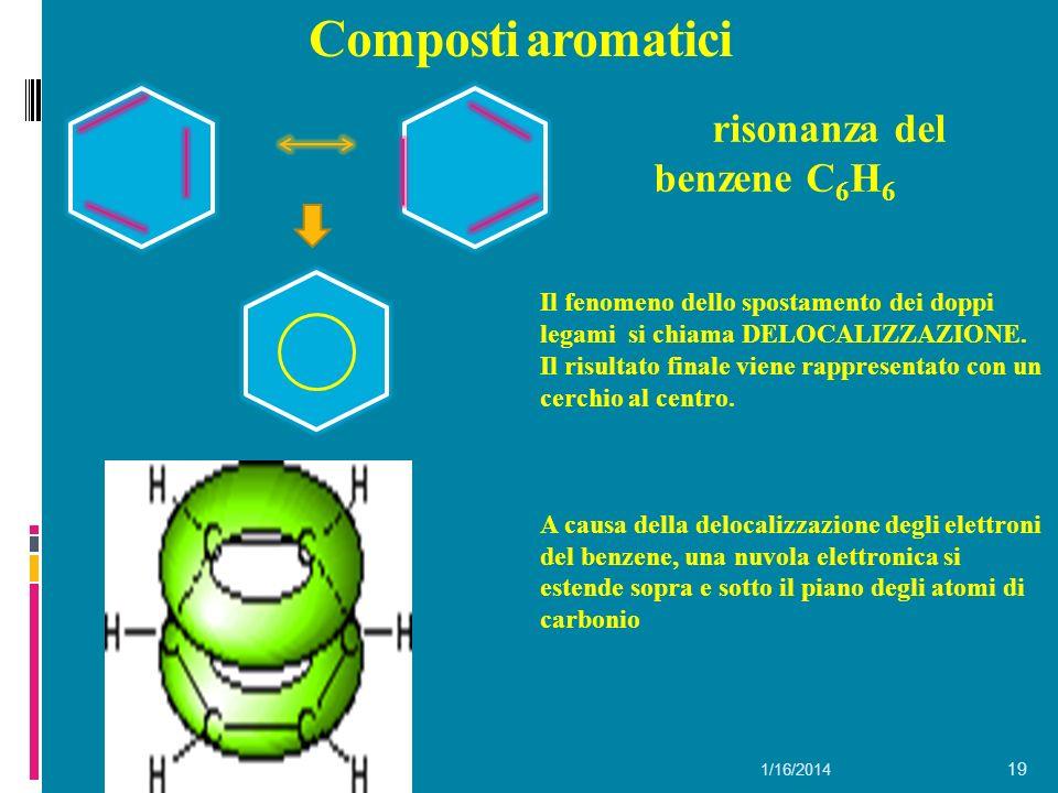 1/16/2014 19 Composti aromatici risonanza del benzene C 6 H 6 Il fenomeno dello spostamento dei doppi legami si chiama DELOCALIZZAZIONE. Il risultato