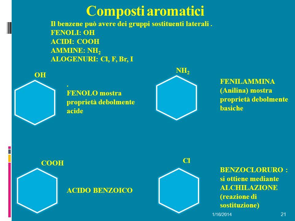 1/16/2014 21 Composti aromatici. FENOLO mostra proprietà debolmente acide ACIDO BENZOICO OH FENILAMMINA (Anilina) mostra proprietà debolmente basiche