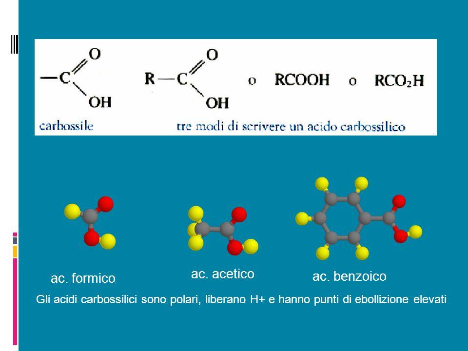 ac. formico ac. acetico ac. benzoico Gli acidi carbossilici sono polari, liberano H+ e hanno punti di ebollizione elevati