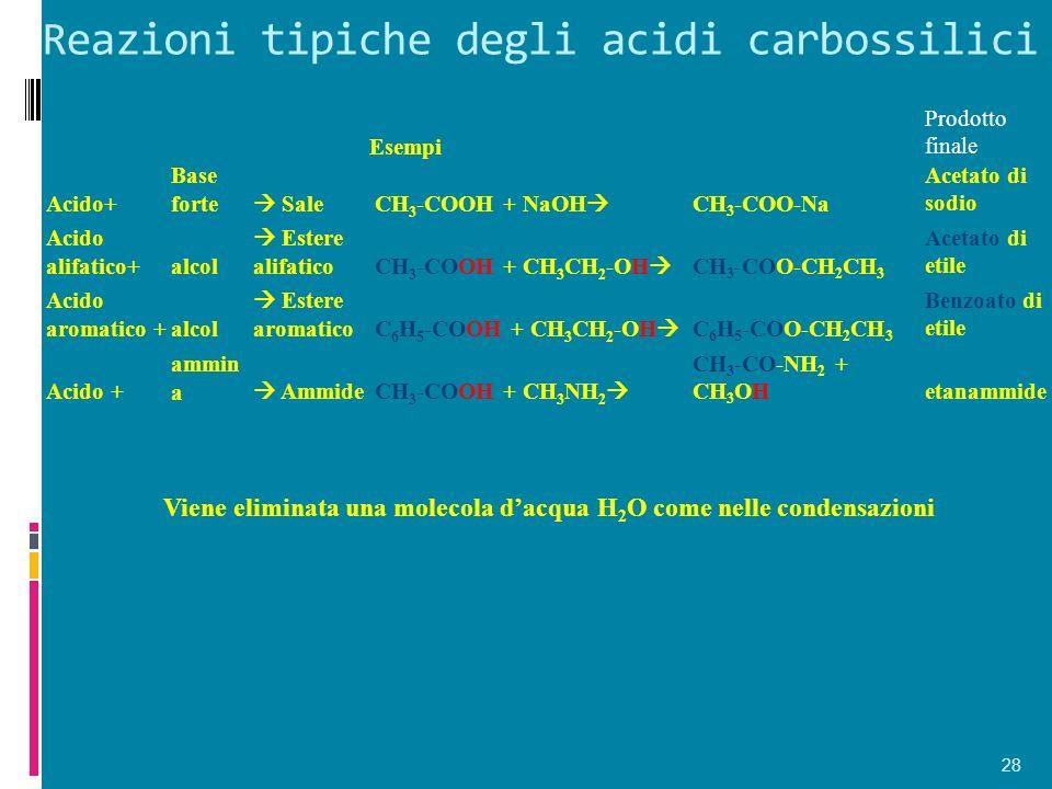 Reazioni tipiche degli acidi carbossilici 28 Esempi Prodotto finale Acido+ Base forte Sale CH 3 -COOH + NaOH CH 3 -COO-Na Acetato di sodio Acido alifatico+alcol Estere alifatico CH 3 -COOH + CH 3 CH 2 -OH CH 3 -COO-CH 2 CH 3 Acetato di etile Acido aromatico +alcol Estere aromatico C 6 H 5 -COOH + CH 3 CH 2 -OH C 6 H 5 -COO-CH 2 CH 3 Benzoato di etile Acido + ammin a Ammide CH 3 -COOH + CH 3 NH 2 CH 3 -CO-NH 2 + CH 3 OH etanammide Viene eliminata una molecola dacqua H 2 O come nelle condensazioni