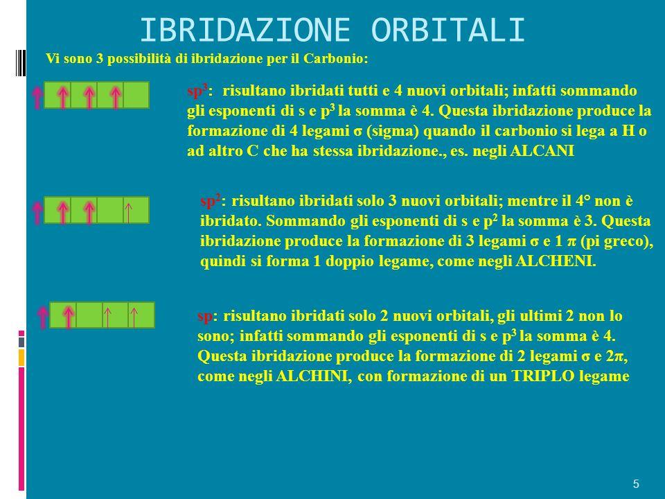 IBRIDAZIONE ORBITALI 5 Vi sono 3 possibilità di ibridazione per il Carbonio: sp 3 : risultano ibridati tutti e 4 nuovi orbitali; infatti sommando gli esponenti di s e p 3 la somma è 4.
