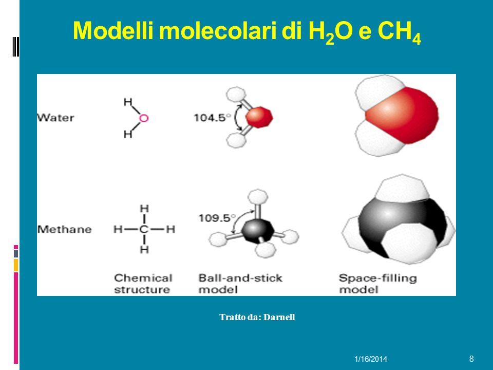 1/16/2014 8 Modelli molecolari di H 2 O e CH 4 Tratto da: Darnell