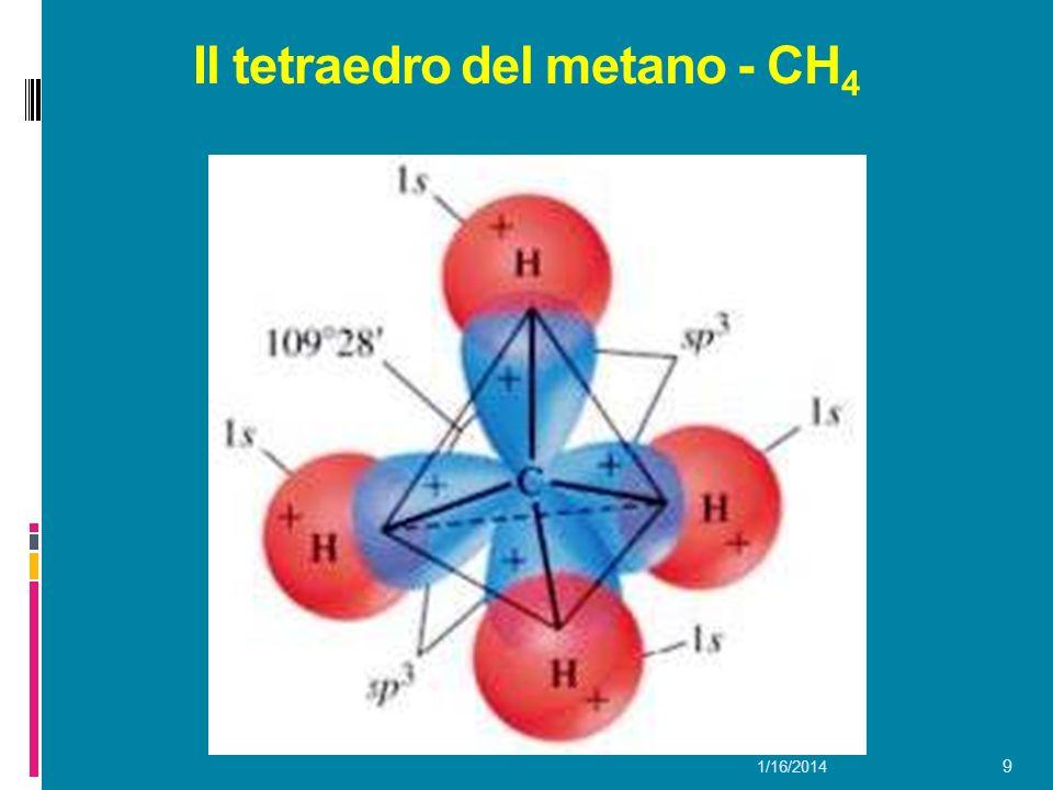 1/16/2014 9 Il tetraedro del metano - CH 4 Tratto da: Darnell