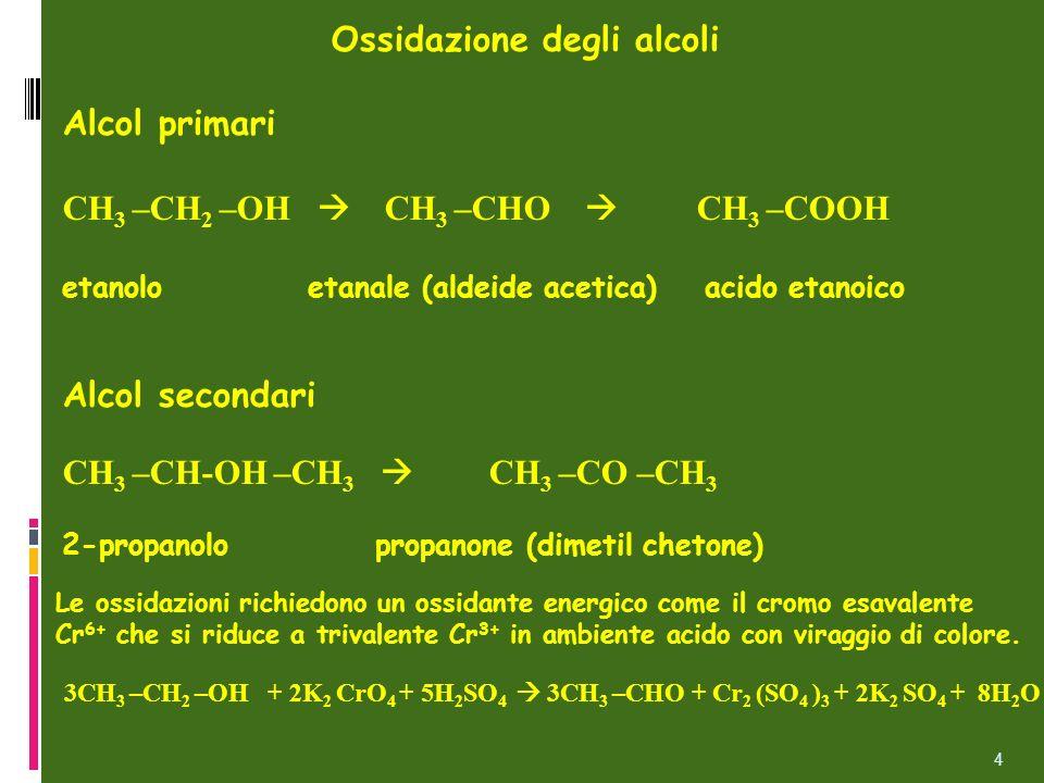 Ossidazione degli alcoli Alcol primari CH 3 –CH 2 –OH CH 3 –CHO CH 3 –COOH etanolo etanale (aldeide acetica) acido etanoico Alcol secondari CH 3 –CH-O