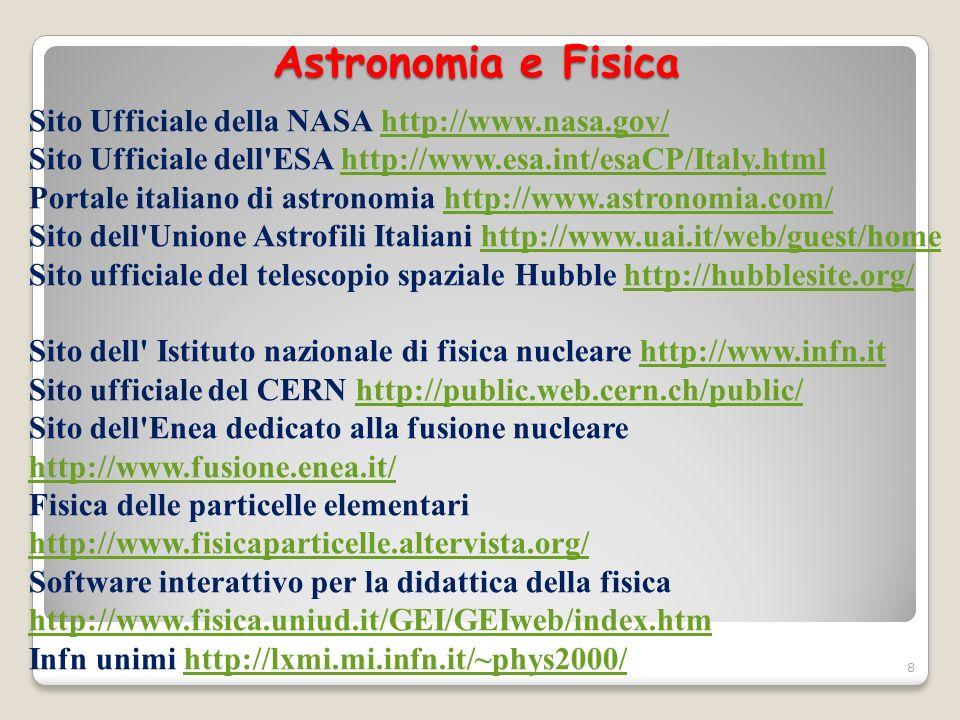 Astronomia e Fisica Sito Ufficiale della NASA http://www.nasa.gov/http://www.nasa.gov/ Sito Ufficiale dell'ESA http://www.esa.int/esaCP/Italy.htmlhttp