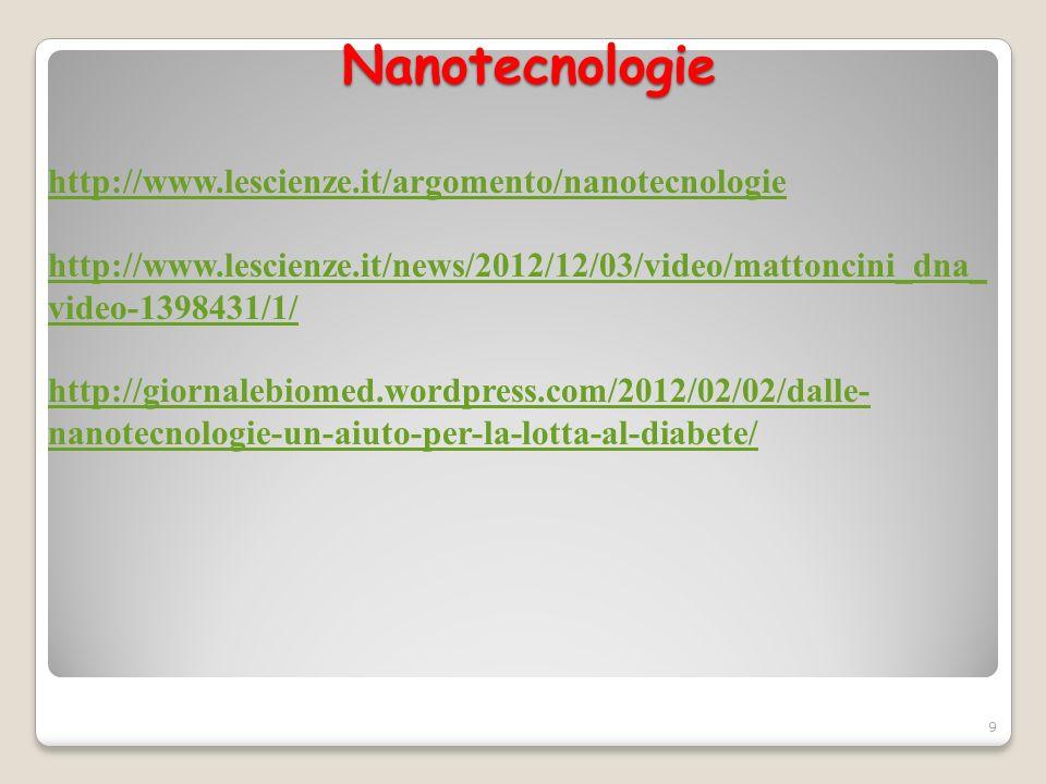 Nanotecnologie http://www.lescienze.it/argomento/nanotecnologie http://www.lescienze.it/news/2012/12/03/video/mattoncini_dna_ video-1398431/1/ http://