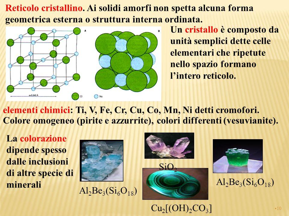 Reticolo cristallino. Ai solidi amorfi non spetta alcuna forma geometrica esterna o struttura interna ordinata. 10 Un cristallo è composto da unità se
