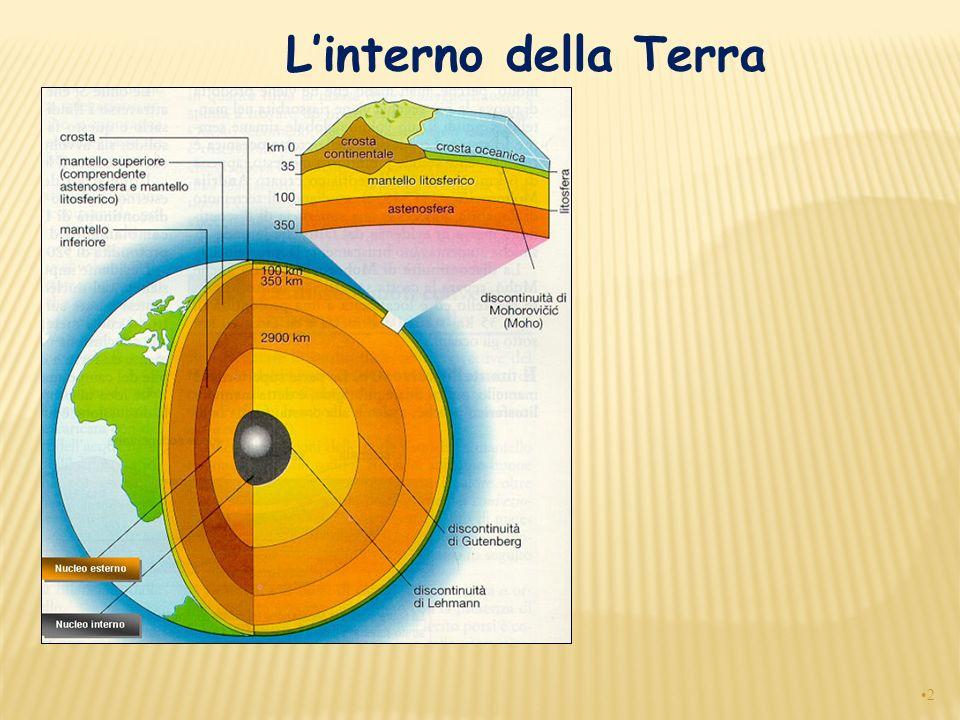 Crosta : forma circa l1 % della massa totale della Terra E divisa in oceanica (spessore 5-7 km) e continentale (30-35 km).