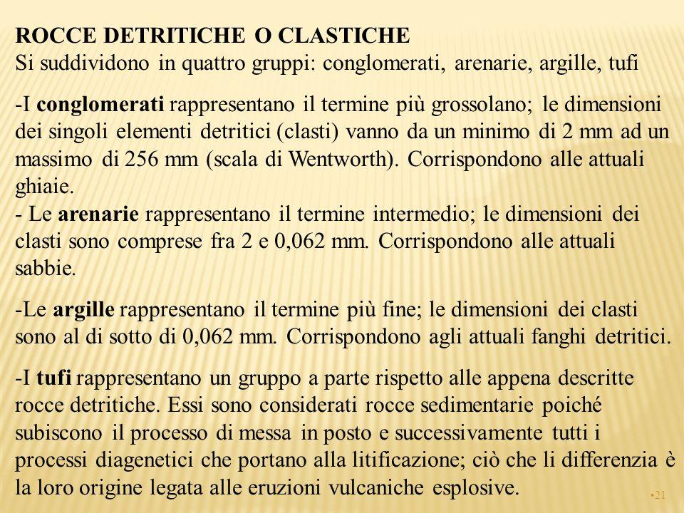 ROCCE DETRITICHE O CLASTICHE Si suddividono in quattro gruppi: conglomerati, arenarie, argille, tufi -I conglomerati rappresentano il termine più gros