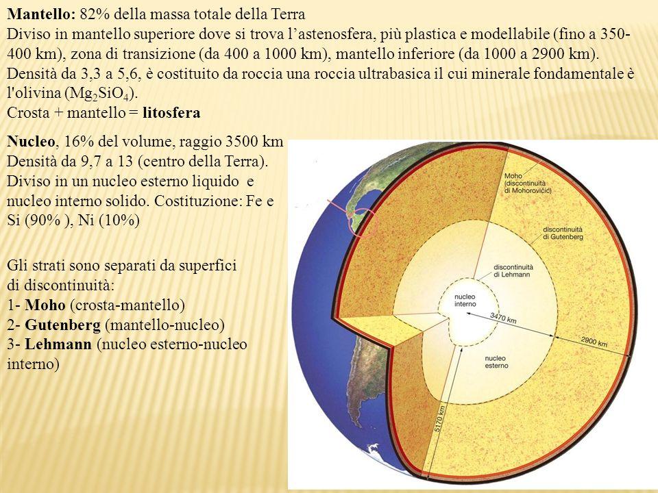 Mantello: 82% della massa totale della Terra Diviso in mantello superiore dove si trova lastenosfera, più plastica e modellabile (fino a 350- 400 km),