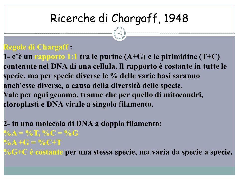 Ricerche di Chargaff, 1948 41 Regole di Chargaff : 1- cè un rapporto 1:1 tra le purine (A+G) e le pirimidine (T+C) contenute nel DNA di una cellula. I