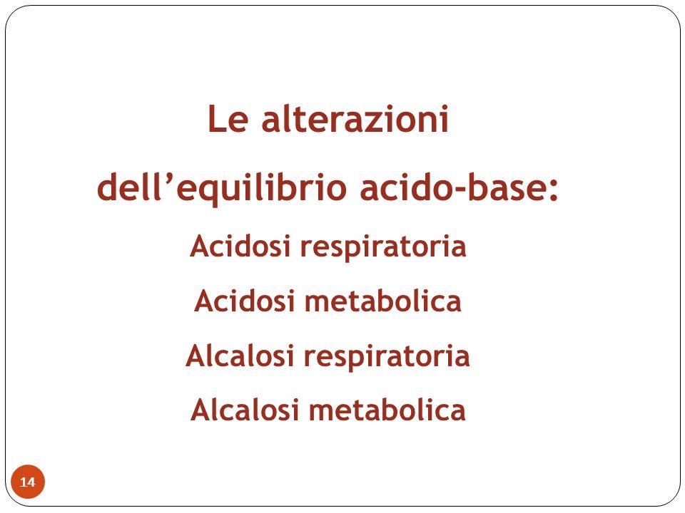 Le alterazioni dellequilibrio acido-base: Acidosi respiratoria Acidosi metabolica Alcalosi respiratoria Alcalosi metabolica 14